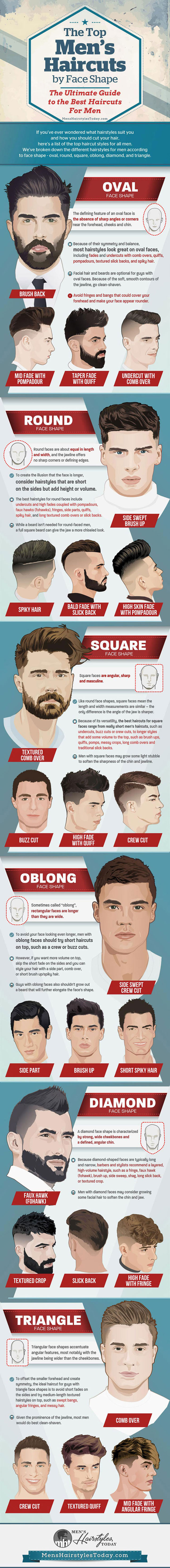 graphics for haircuts